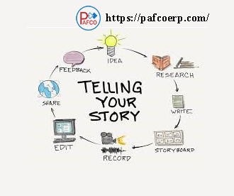 storyboard of elearning content