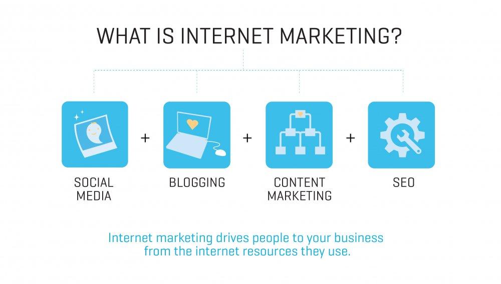 بازاری اینترنتی